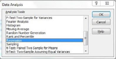 Uji Park dengan Excel - Uji Statistik