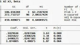 Interprestasi Regresi Linear dengan STATA