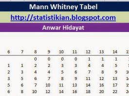Contoh Tabel Mann Whitney U Test