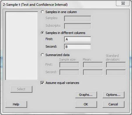 Tutorial Cara Uji Independen T Test dengan Minitab