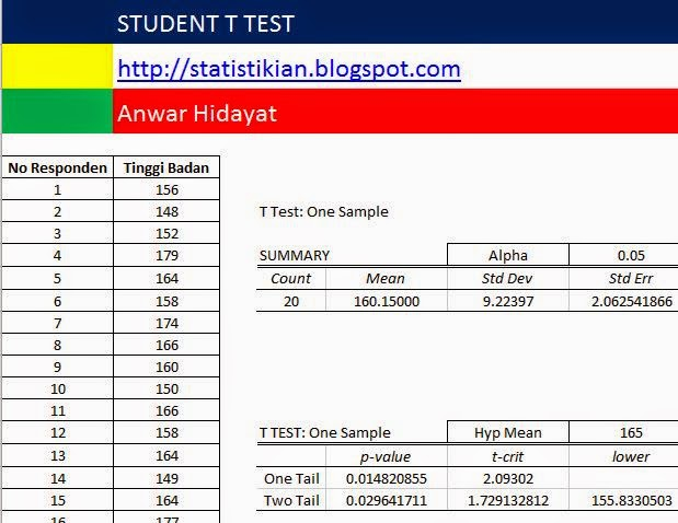 Student T Test Excel