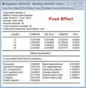 Output Fixed Effect Regresi Data Panel dengan Eviews