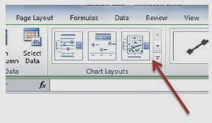 Jenis Scatter Diagram Excel