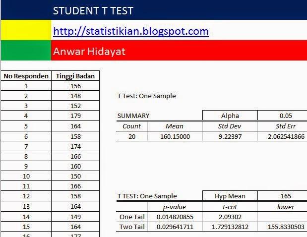 Student T Test dengan Excel