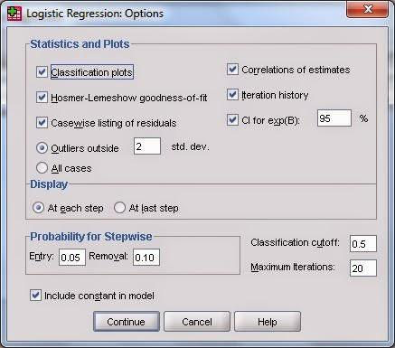 Tombol Options Regresi Logistik