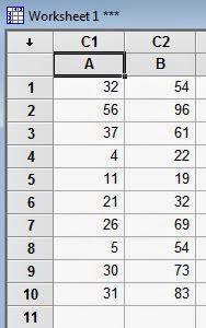 Independen T Test dengan Minitab