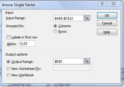 Uji One Way ANOVA dengan Excel