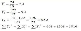 Contoh Perhitungan Rumus ETA