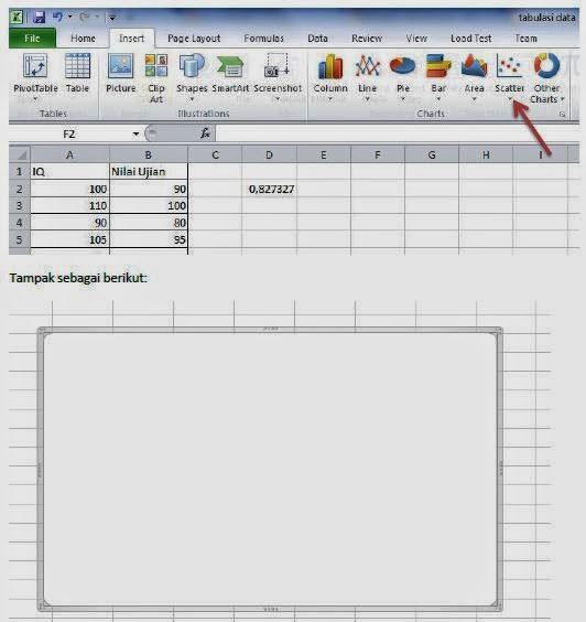 Menu Scatter Diagram Excel