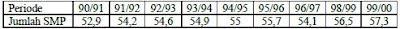 Contoh Data Uji Binomial