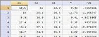 Variabel Residual Data Uji Regresi Linear dengan STATA