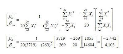 B Hitung Inverse Matrix Regresi