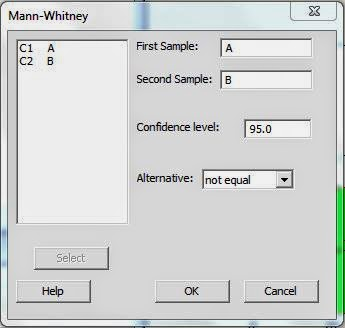 Mann Whitney dengan Minitab
