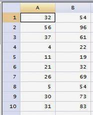 Homogenitas STATA Dataset
