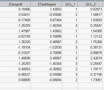Z-Score Standarisasi