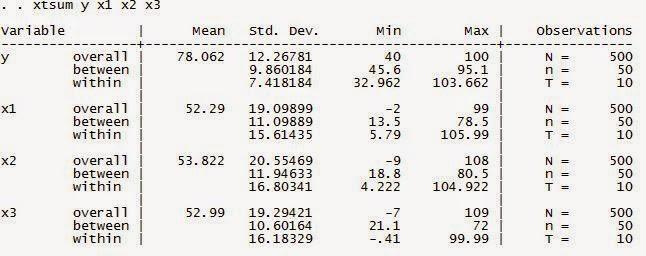 Xtsum Data Panel